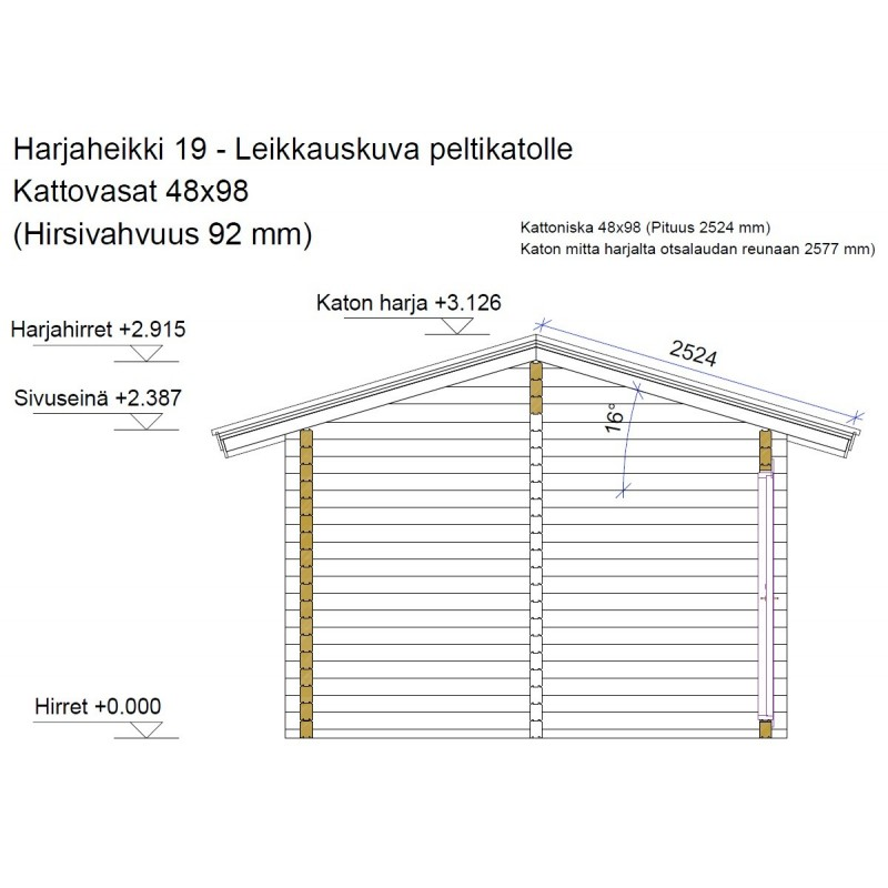Parivarasto Harjaheikki 19 - Leikkauskuva 92 mm hirsivahvuudella