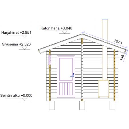 Sauna Kurkilampi - Leikkauskuva
